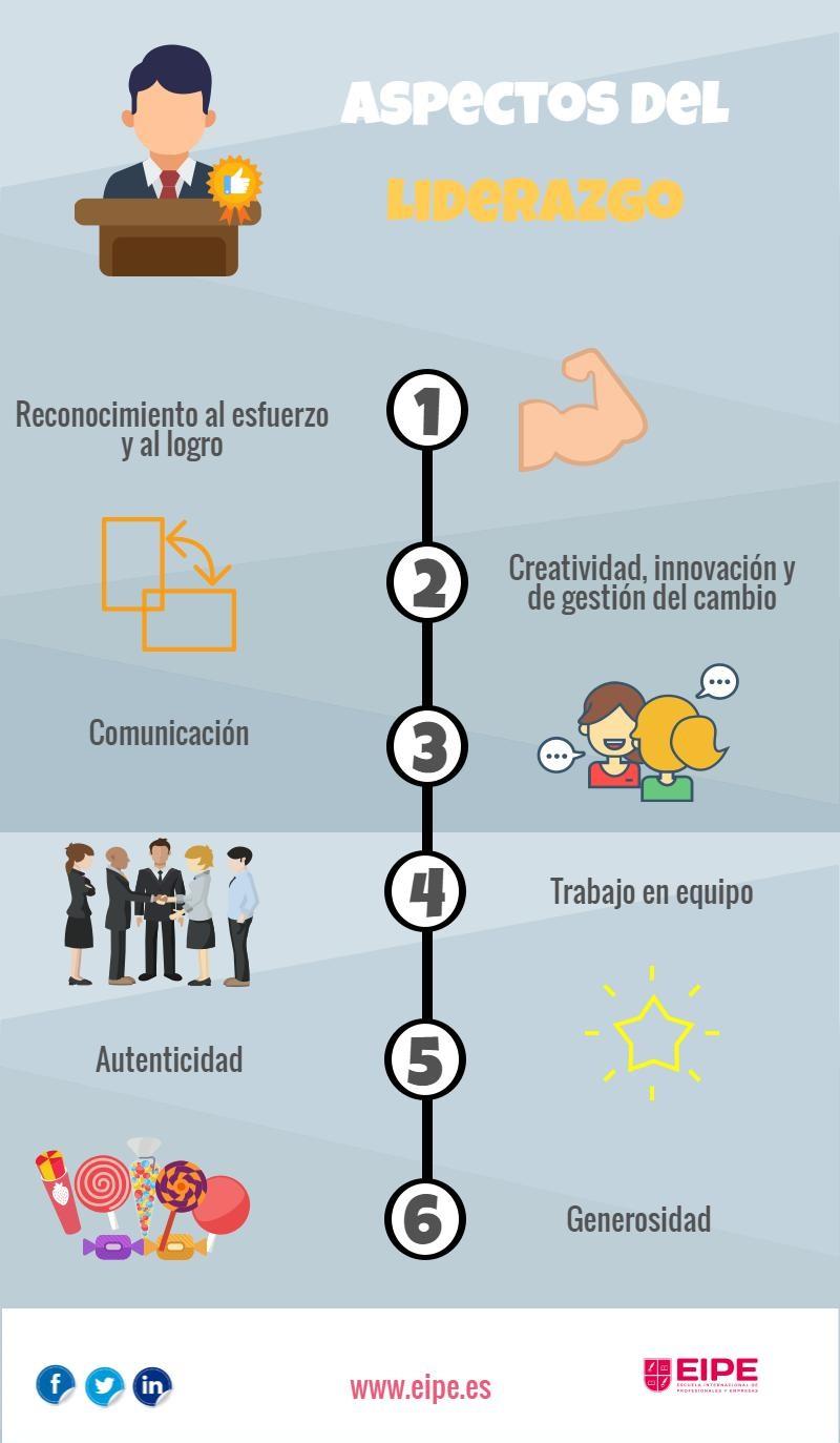 6 aspectos de un líder