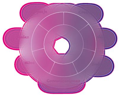 infografía-elementos-cultura