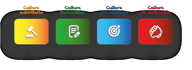 infografia-cultura-tipos
